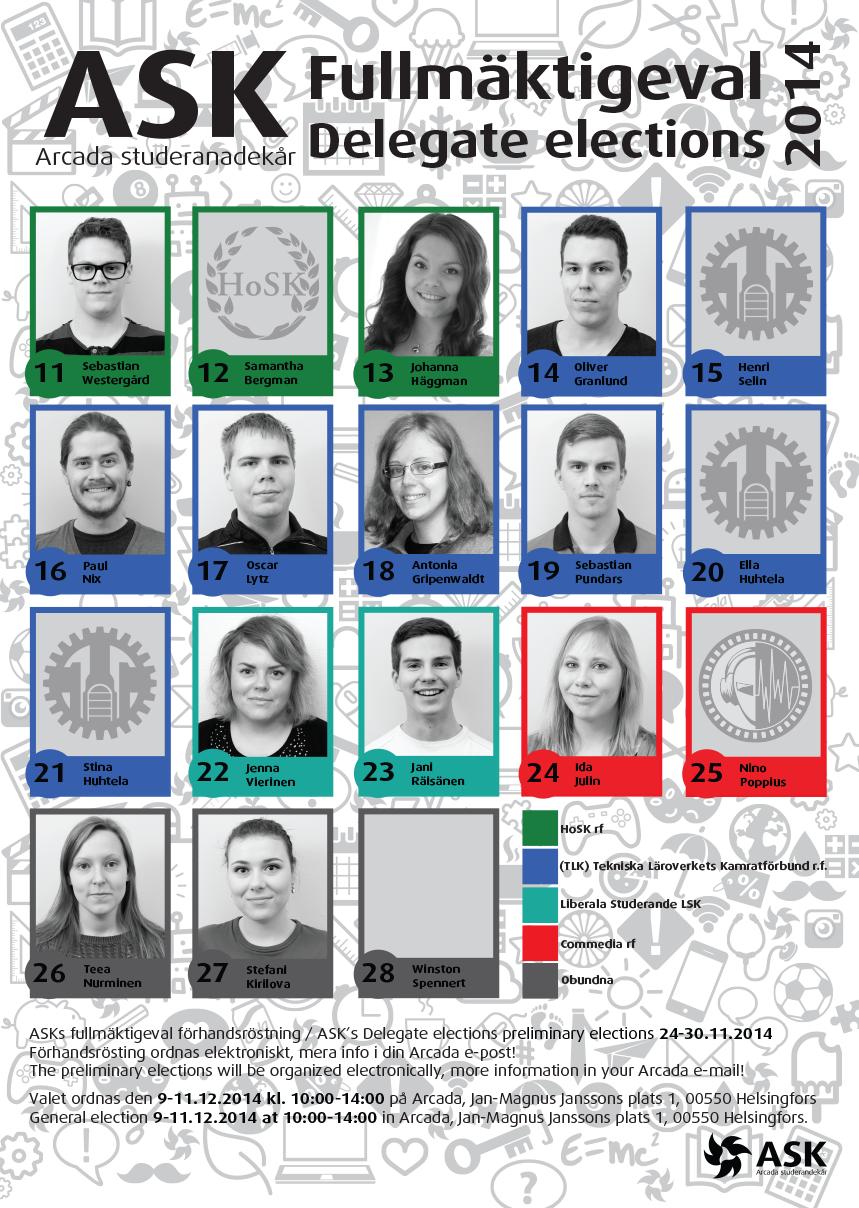 FMG-kandidater-A3